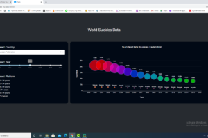Bubble chart with drop down list, slider and check list in plotly dash