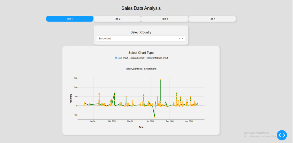 Create dashboard with tabs in plotly dash
